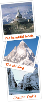 Famous Trekking Trails of Indian Himalaya